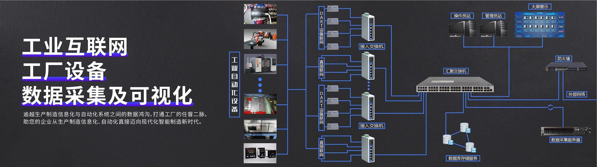 工厂互联网、工厂设备数据采集及可视化